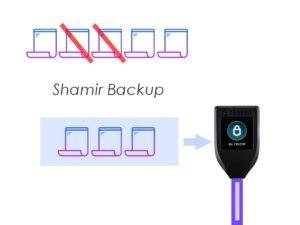 esempio di shamir backup