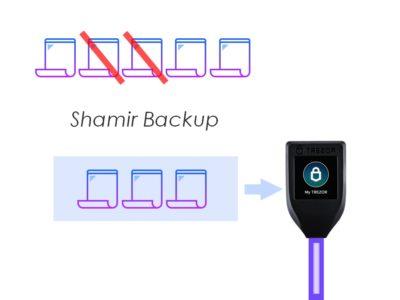Esempio di Shamir Backup (Key Sharding)